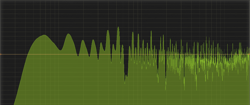 Here is the result of the same sound, being mixed together at the Phi ratio of 1.61803, the frequency response has a much more balanced graph, and the audio is much better - as far as raw sawtooth waves go.