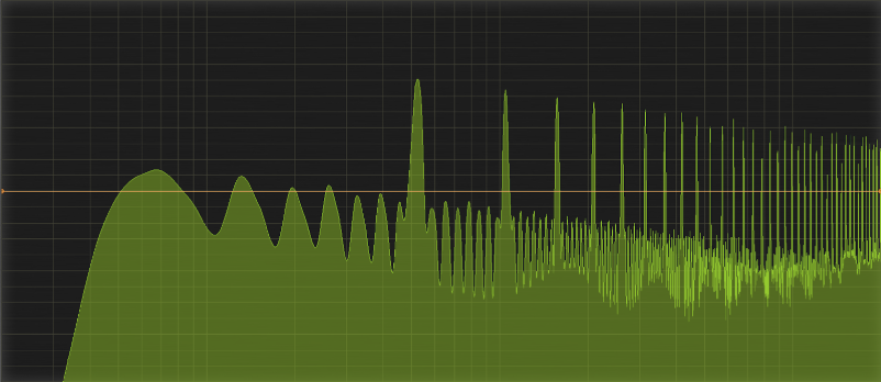 Here I generated three Sawtooth waves at varying octaves, the levels are set equally across all three - as you can see the frequency response is far from balanced, and trust me it sounds terrible.