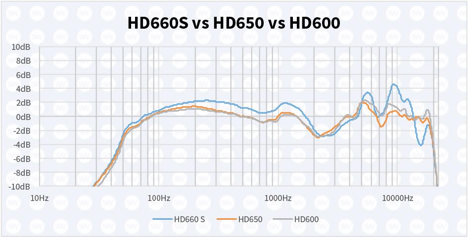 HD6XXvs